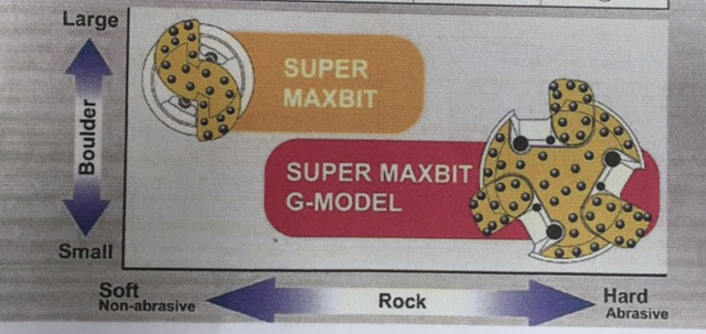 Maxbit v G