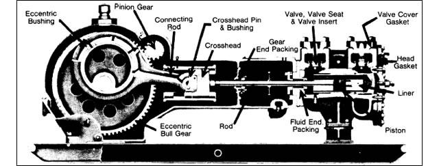 Mud Pump Parts